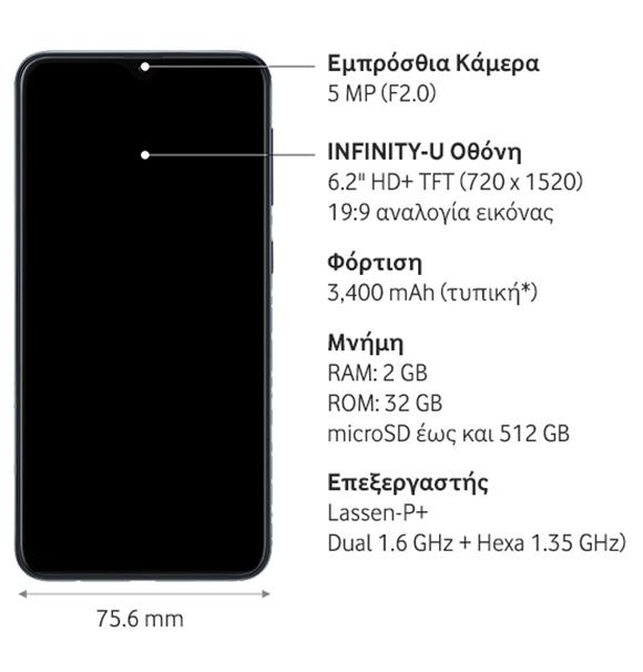 Samsung A10 Χαρακτηριστικά eedd