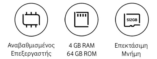 Samsung A40 Cpu Characteristics bga